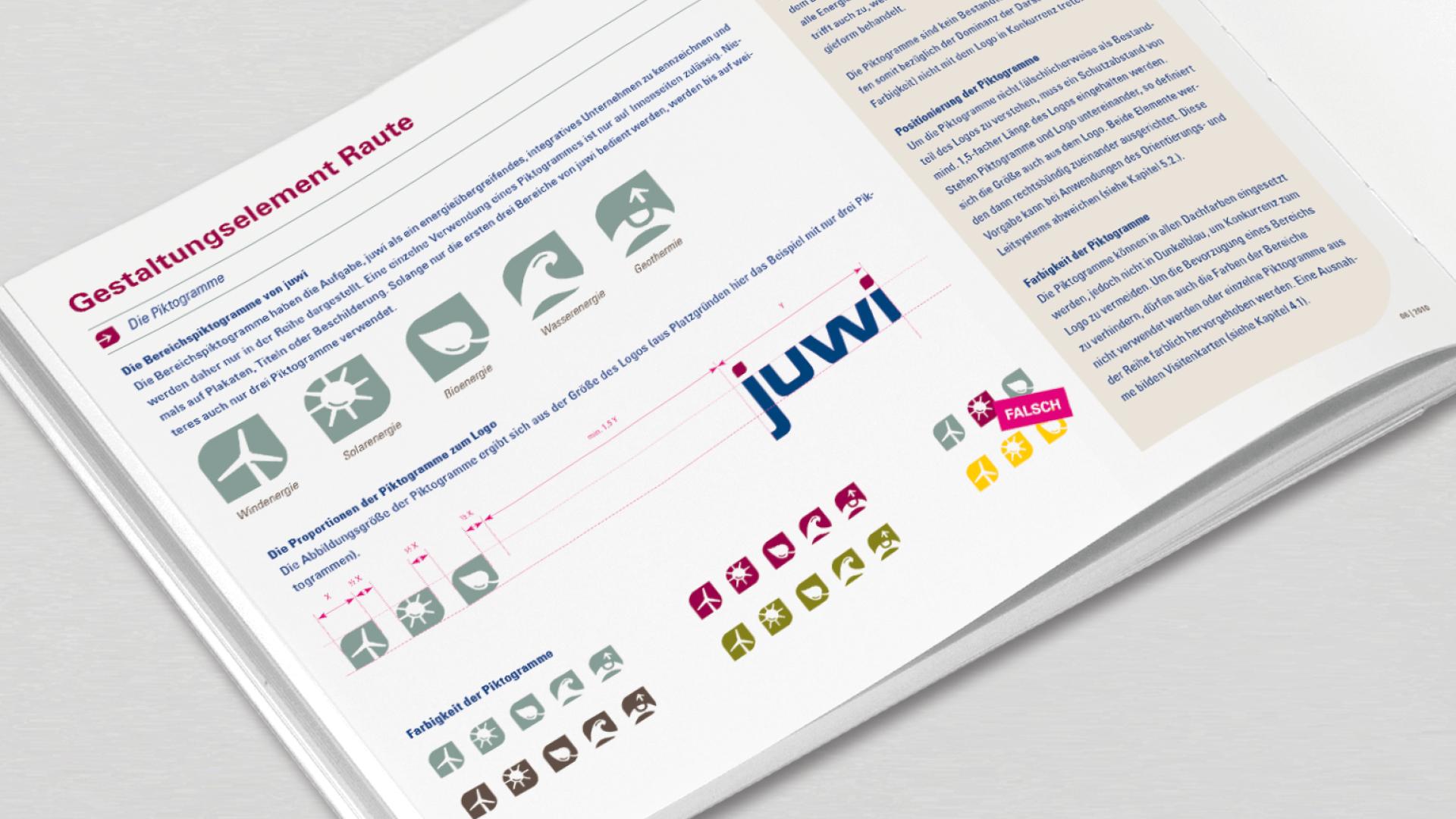 Juwi CD-Manual