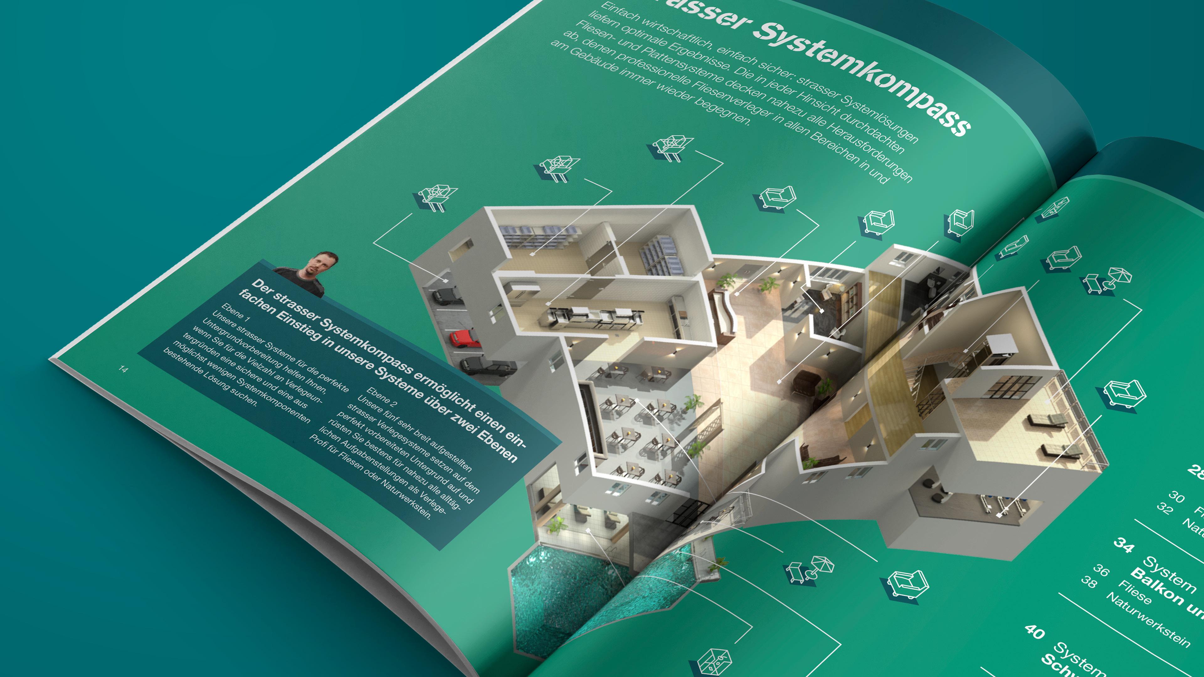 strasser Lieferpogramm Systemfinder
