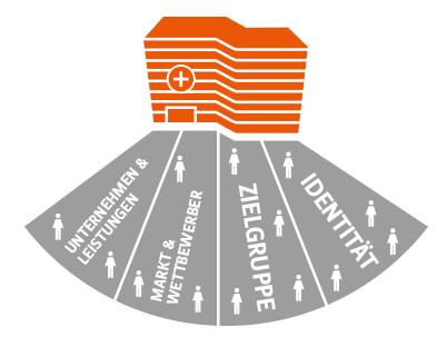 Krankenhaus und Zielgruppen