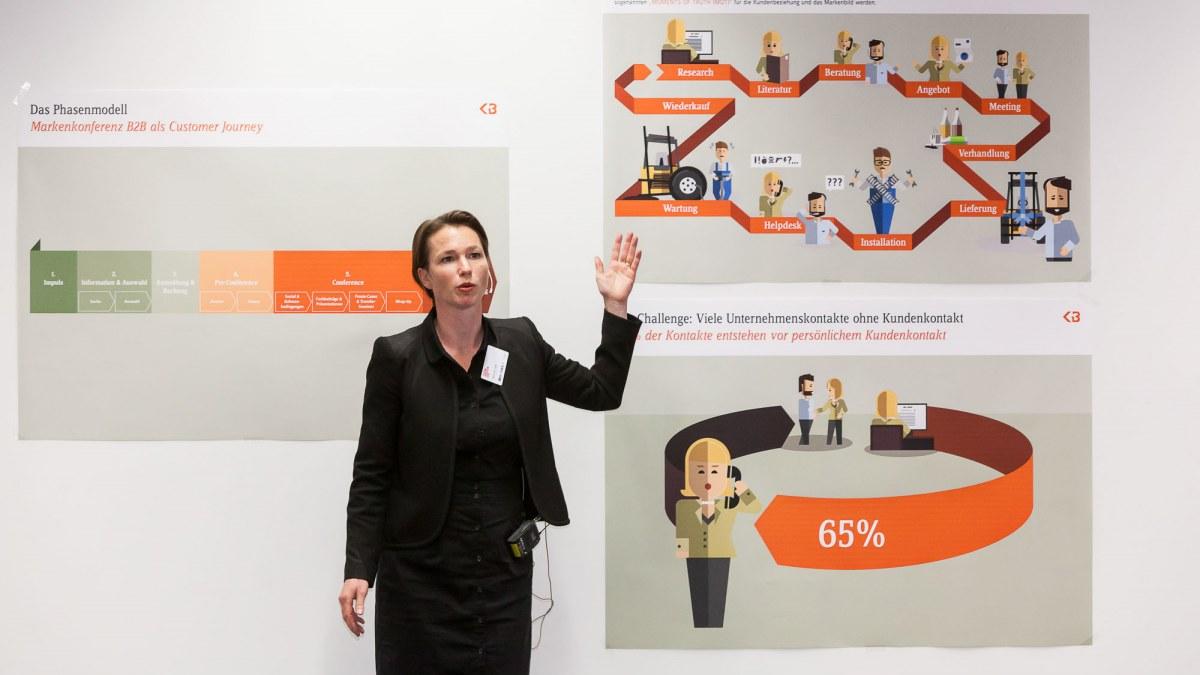 Vortrag Venna von Lepel zu Touchpoints